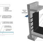 Hidroizolare Subsol Impotriva Apei Subterane - ESP Solutii